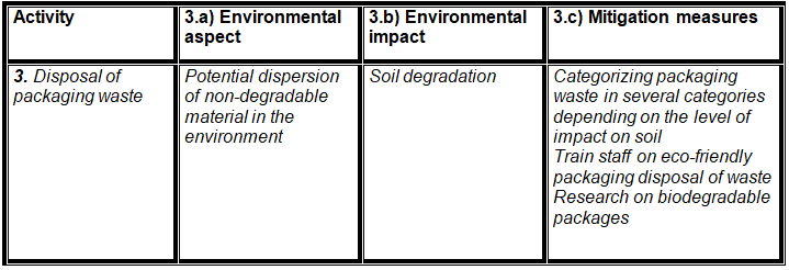 Subject groups and Process groups.