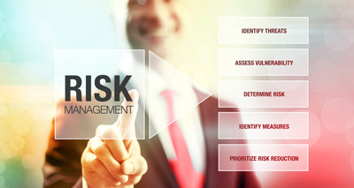 Graduate Certificate - Risk Management